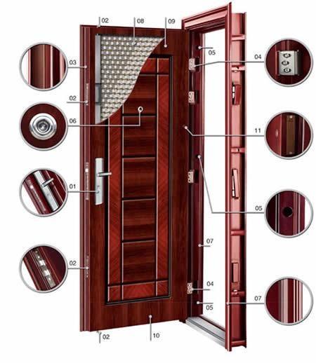 стальные двери из двух стальных листов